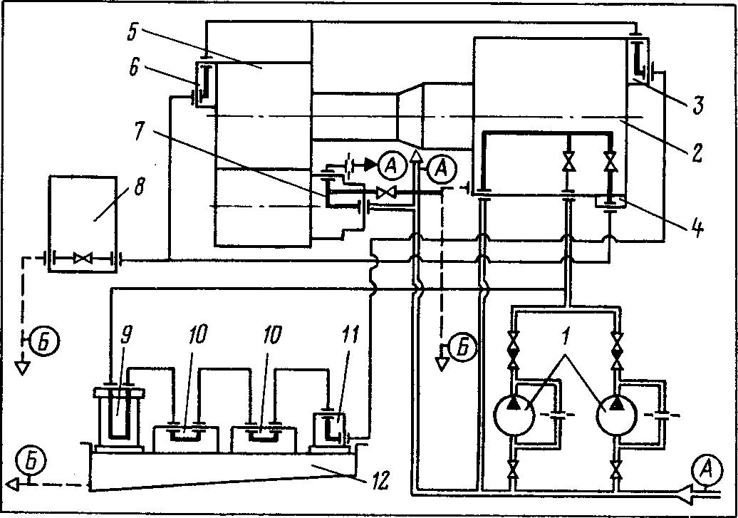 Схема промывки маслопроводов