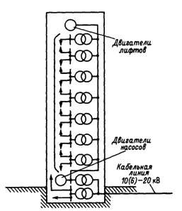 схемы электрических сетей
