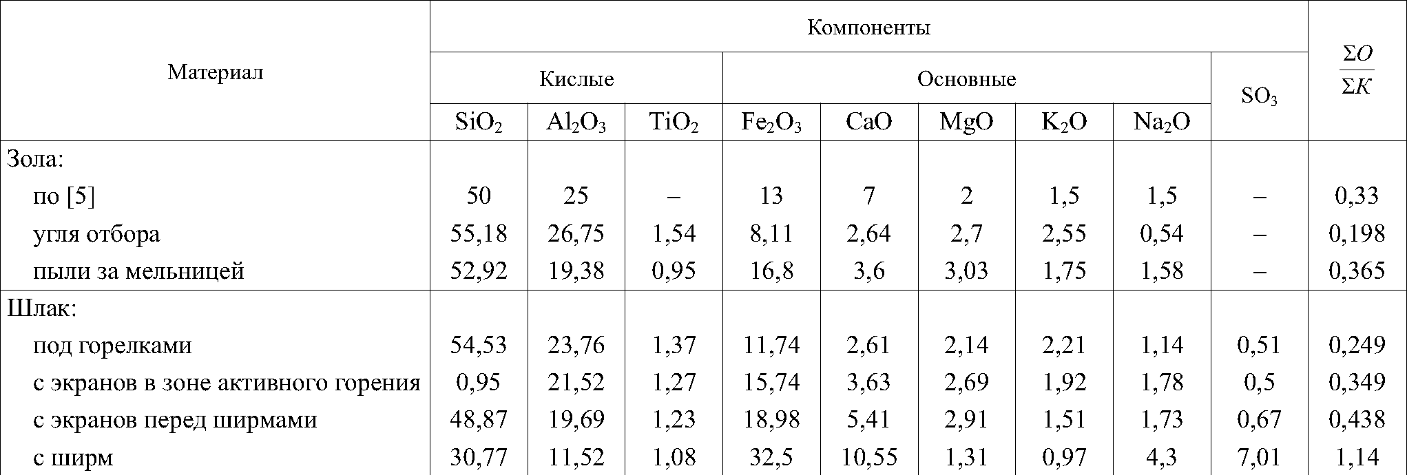анализ качества произведенной продукции курсовая работа