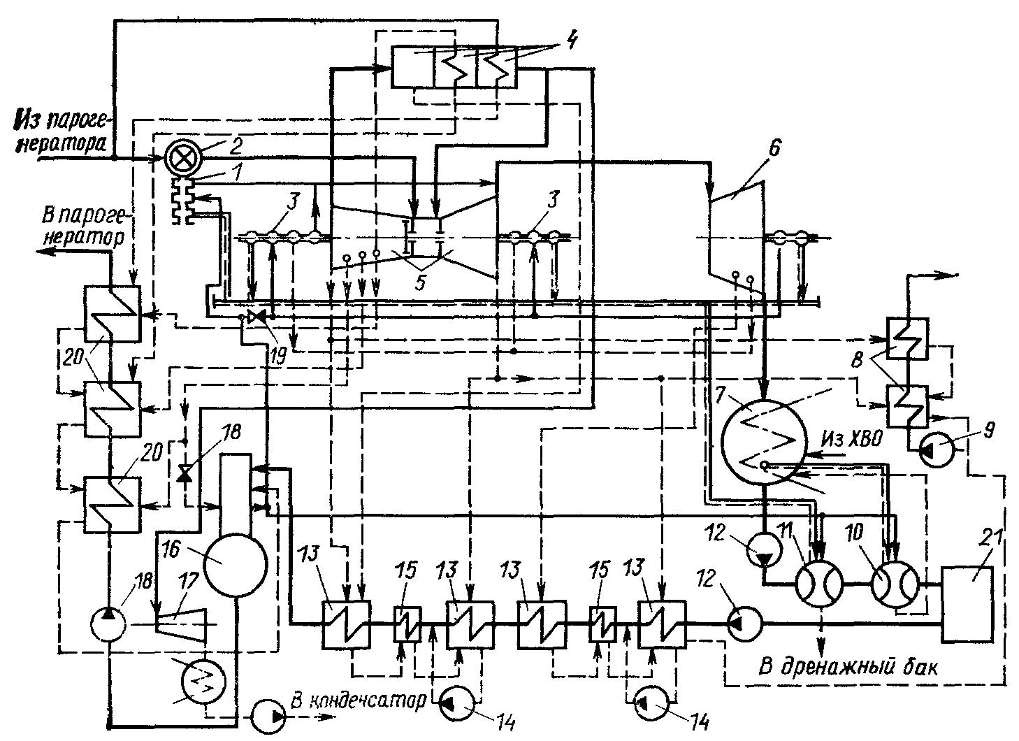 схема трехступенчатог8о регулирования мощности