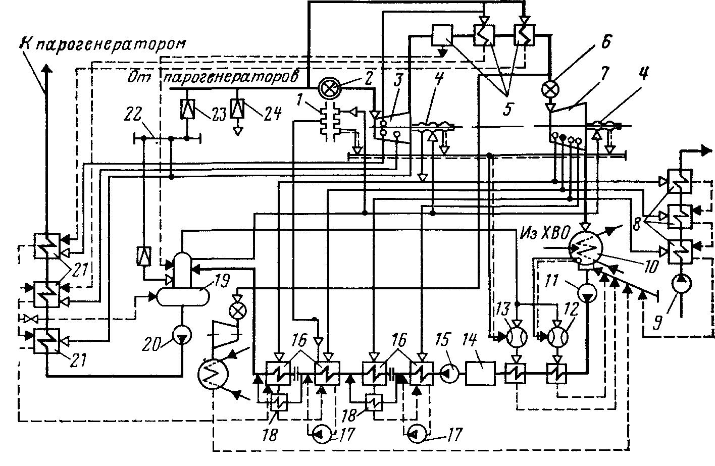 Тепловая схема аэс с ввэр-1000