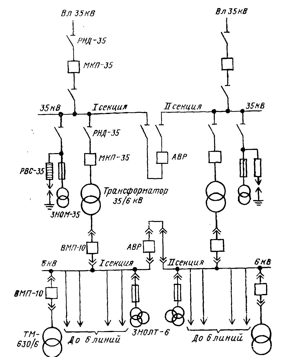 Схема подстанции принцип работы