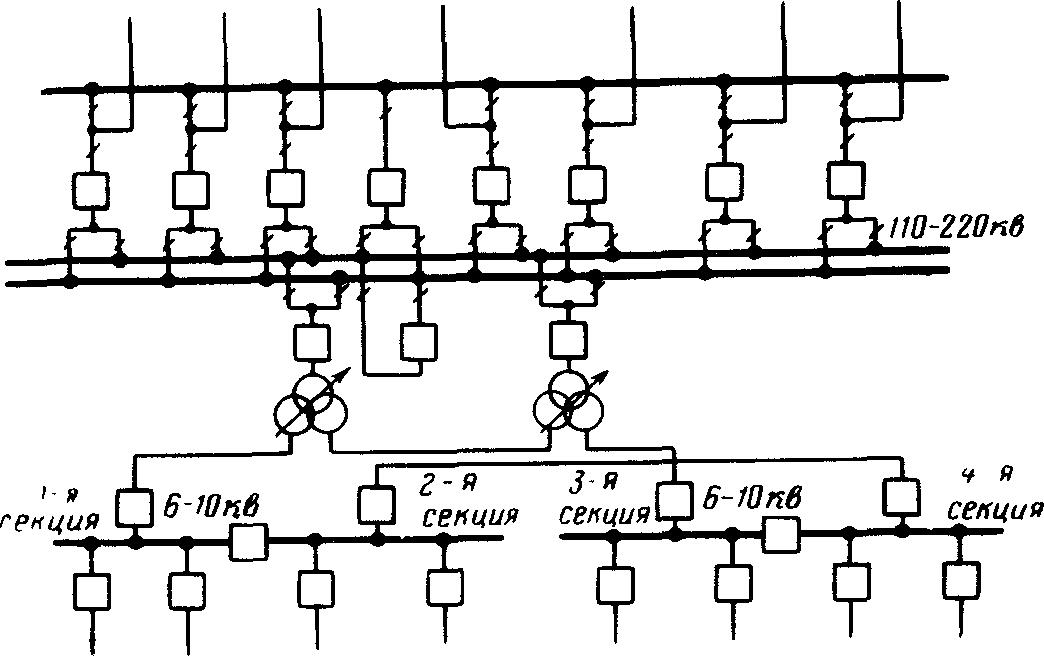 стороне 110—220 кВ. Схемы