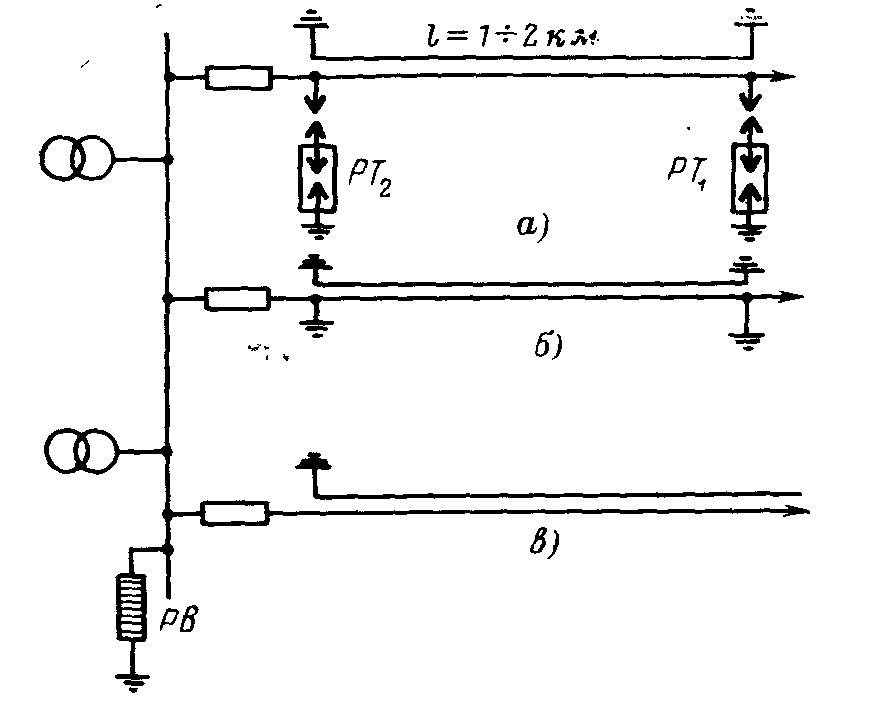 Схема защиты подстанции