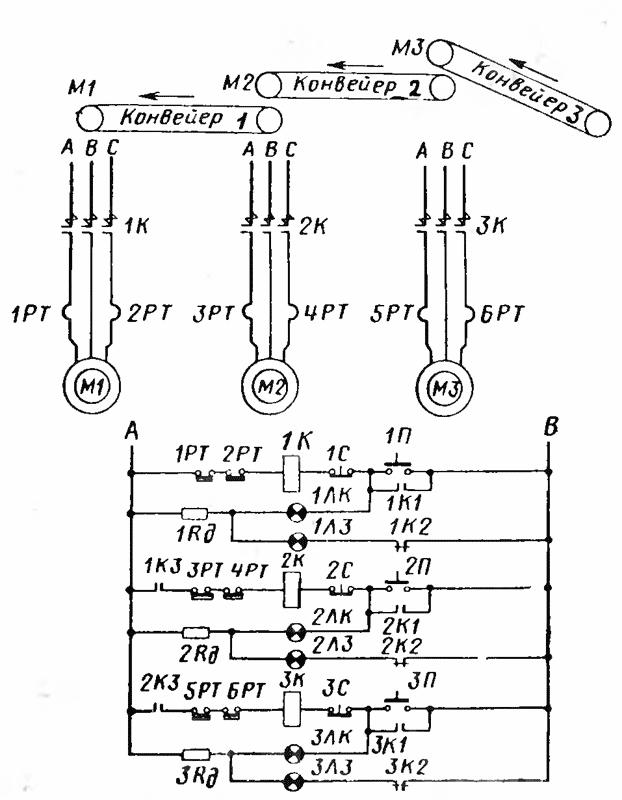 Электропривода конвейера схема мотор барабан для ленточных конвейеров
