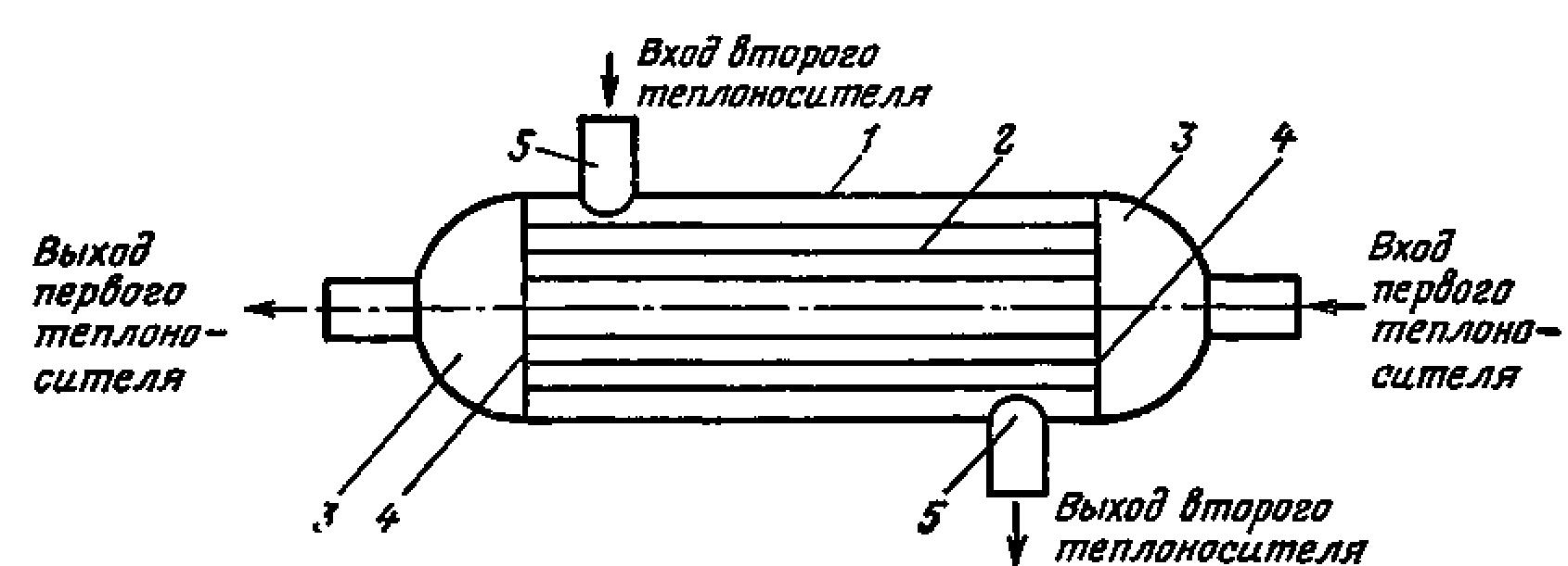 Теплообменники для атомных станций Паяный пластинчатый теплообменник SWEP DB310 Салават
