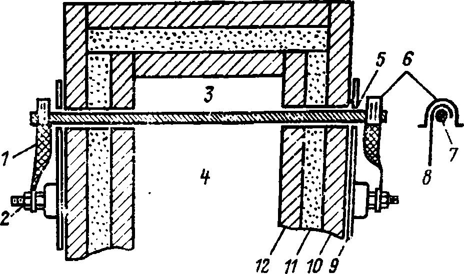 Схема нагревательных элементов печи