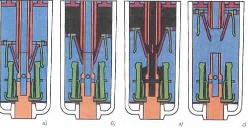 Принцип работы автокомпрессионного выключателя
