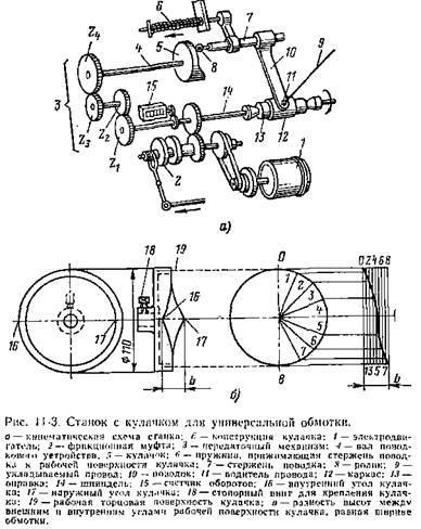 Кинематическая схема станка для тороидальной намотки показана на рис. 11-4.  Шпуля станка представляет собой систему...