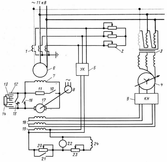 Принципиальная схема машинного