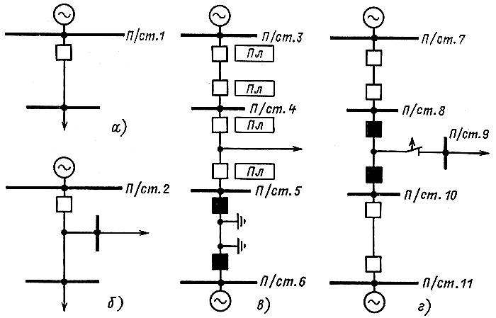 Схемы линий с односторонним и