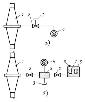 Схемы масляных систем