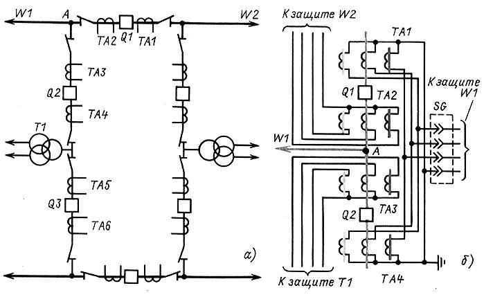 Схема подстанции кольцевого