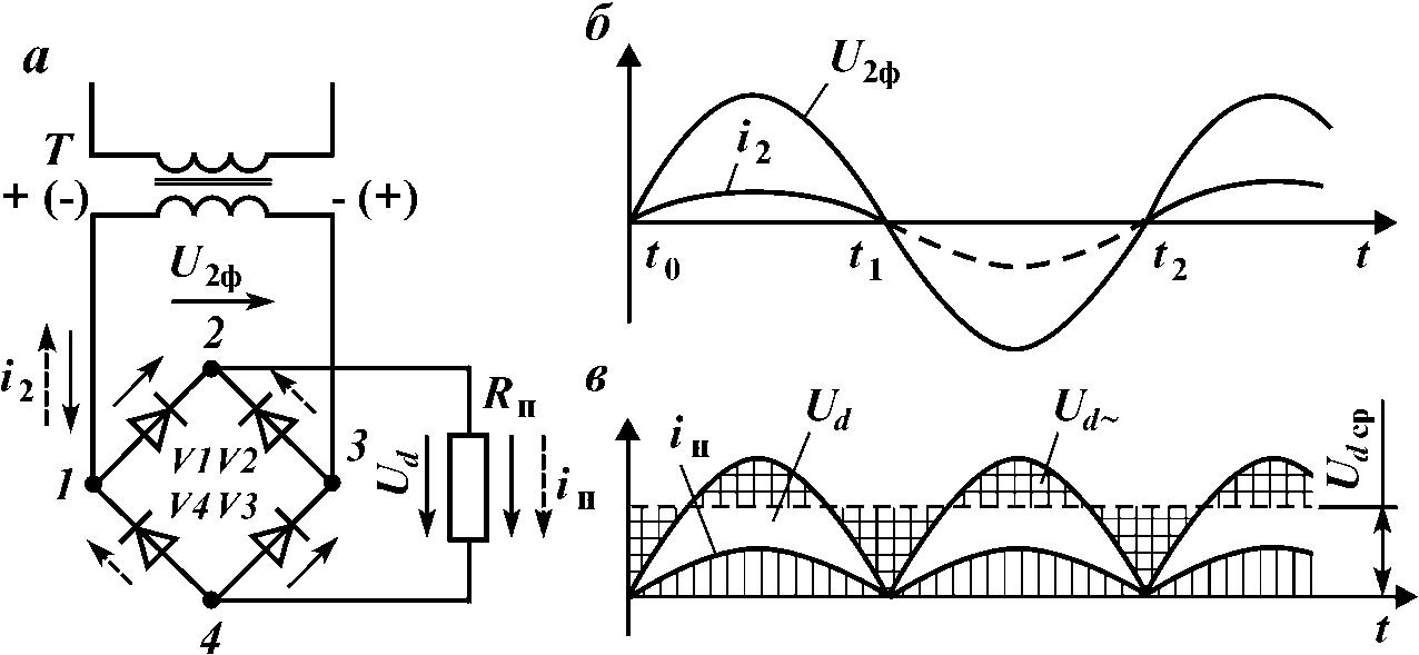 Однофазная мостовая схема