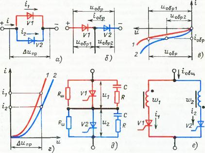 д — схема выравнивания