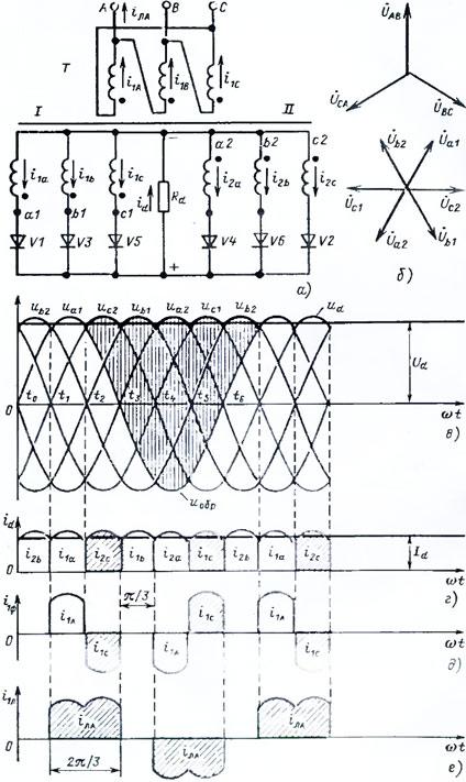 Шестифазная схема со средней