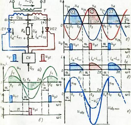 значения электрических схем
