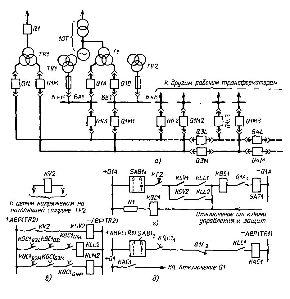 Схема АВР трансформаторов СН блочных тепловых электростанций, питающих шины РУСН 6 кВ: с поясняющая схема; б - цепи...