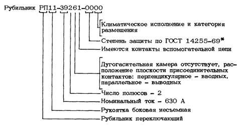 обозначение рубильников.