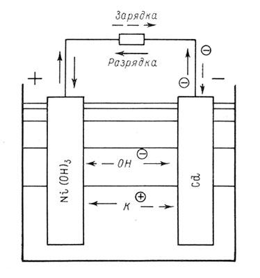 кислотных аккумуляторов на