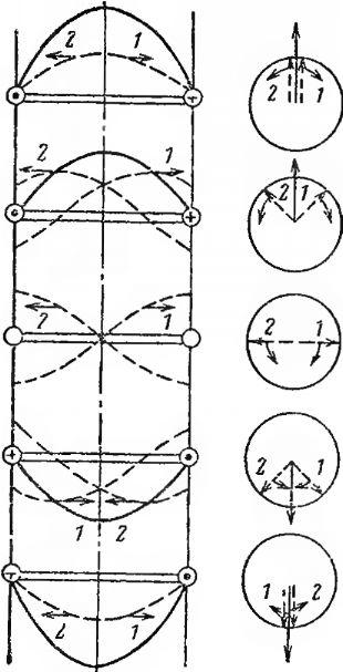 Рис. 1. Однофазное включение асинхронного двигателя при соединении: а - звездой; б - треугольником Рис...