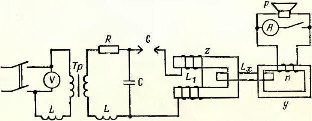 Рис. 1. Принципиальная схема установки для испытания катушек...