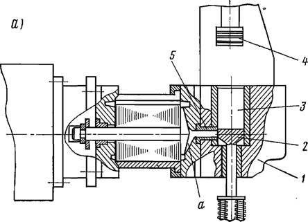 а — схема заливки ротора