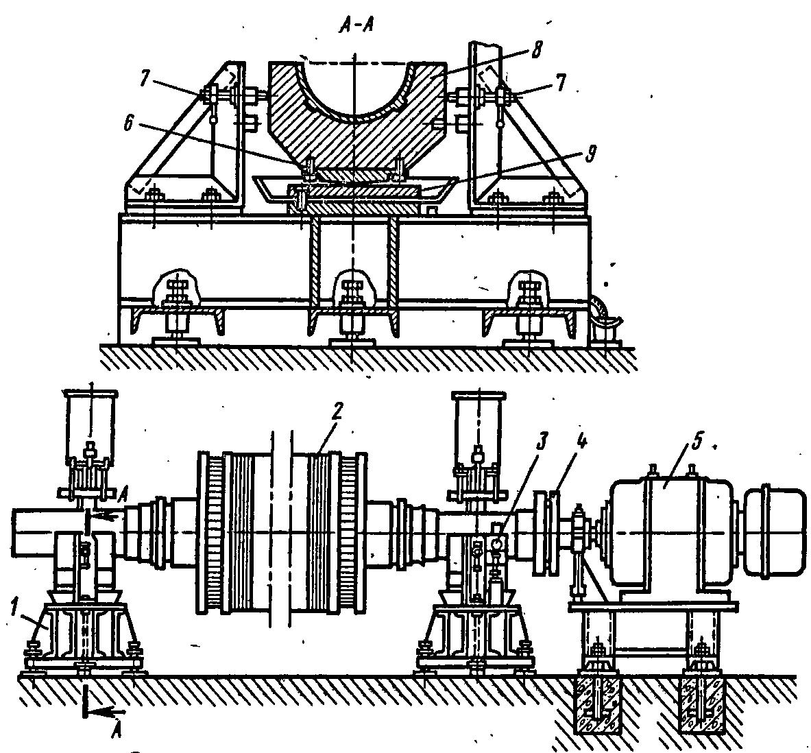 бандаж обмотки ротора