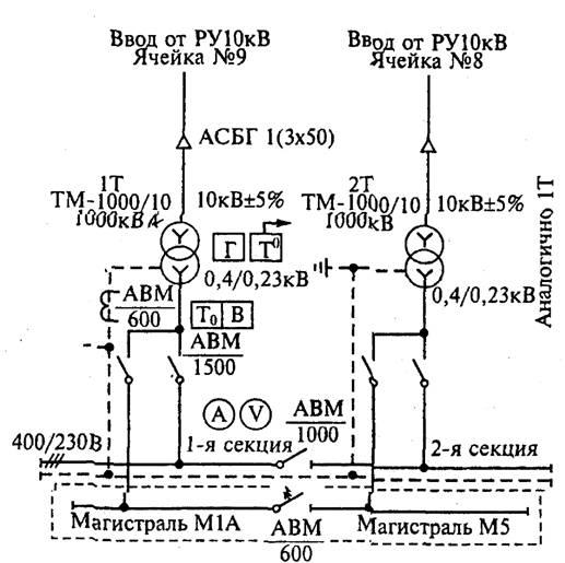 Lt b gt схема lt b gt внутрицеховой подстанции
