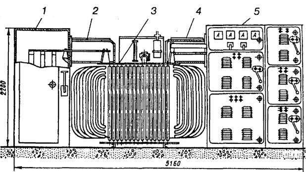 КТП внутренней установки