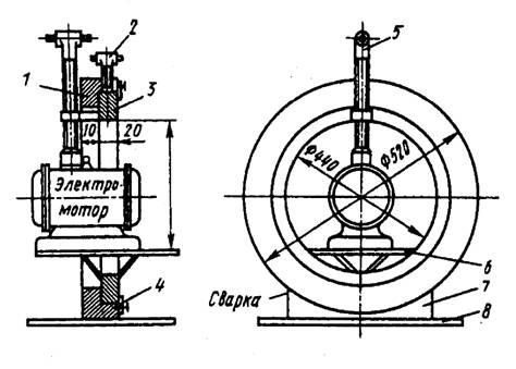 статоров электродвигателей