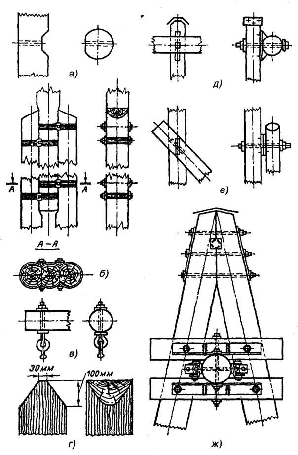 монтаж воздушной линии электропередач напряжением до 1000 в