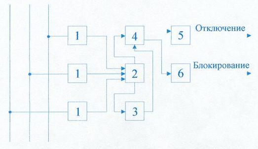 (4) части схемы,