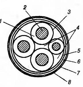 Кабель с резиновой изоляцией