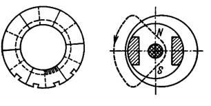 Стыки в сегментах статорной стали