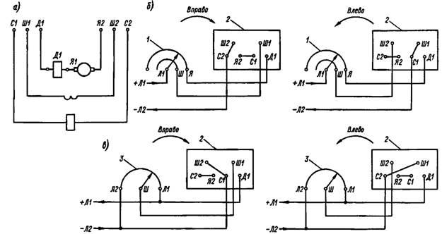 Схемы выводов машины