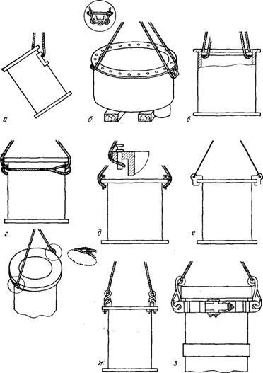 Схема строповок барабанов для