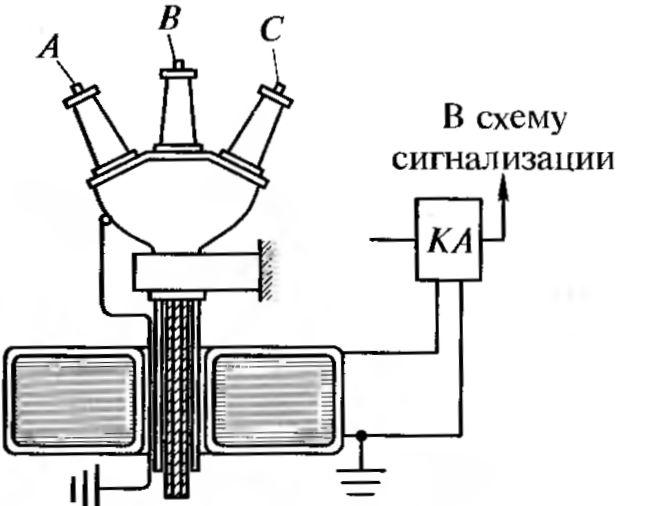 Кабельный трансформатор тока