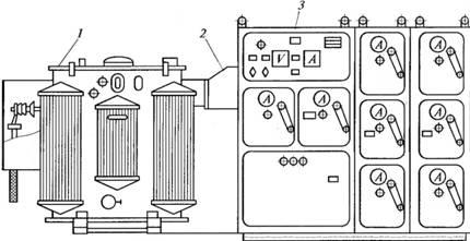 монтаж трансформаторов напряжения комплектной трансформаторной подстанции