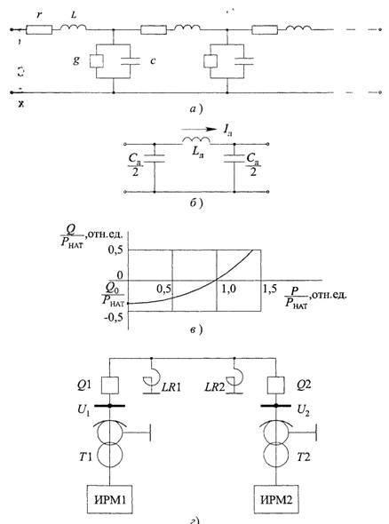 Схемы линий и их