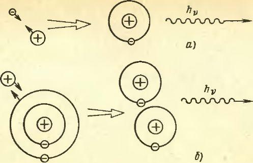 Схема рекомбинации